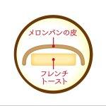 画像4: メロンパン na フレンチトースト プレーン (4)